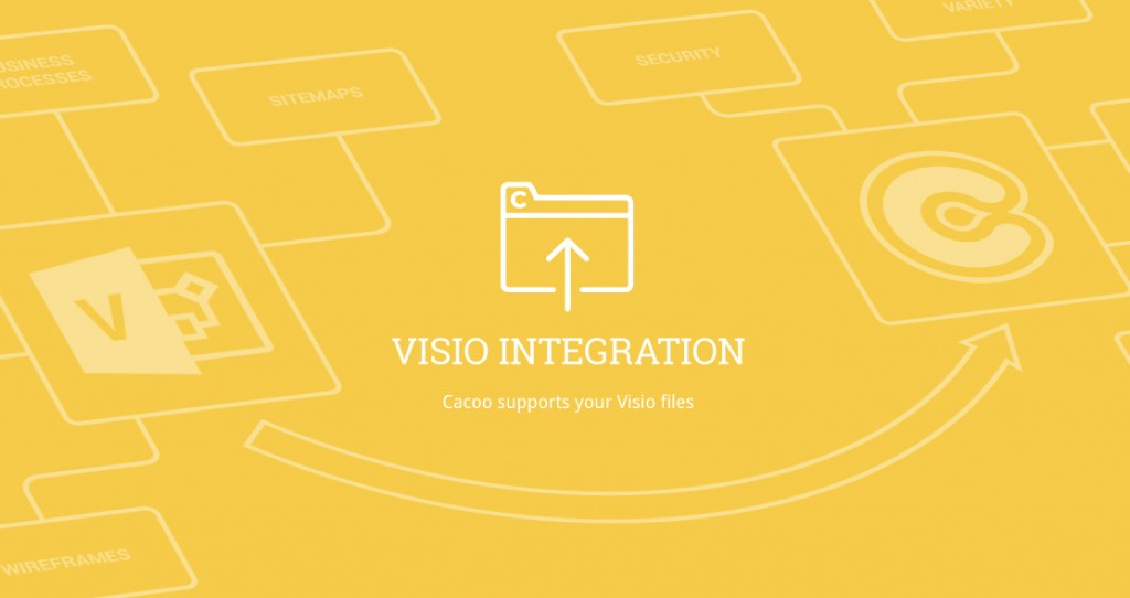 caco-visio-import-banner