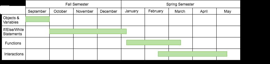 ScheduleFinal