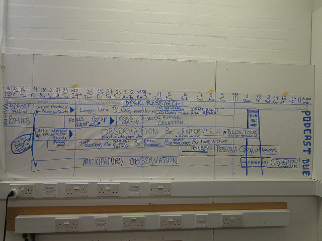 Hand-drawn Gantt chart on a whiteboard