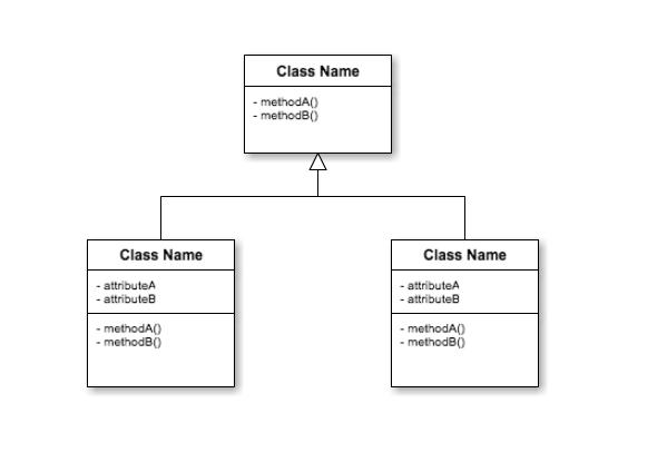 class diagram template