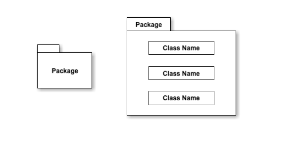package diagram template
