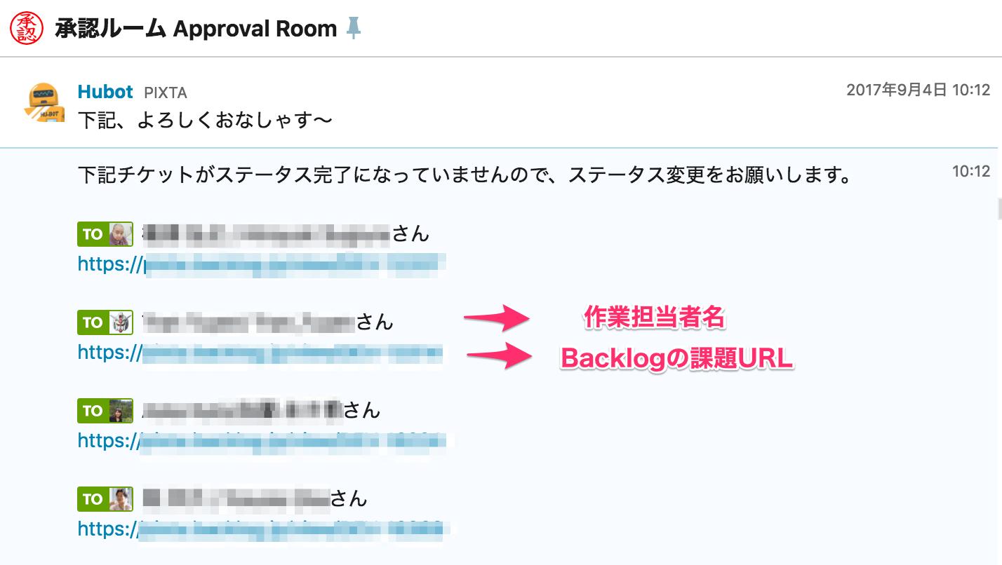 チャットワーク-Backlog